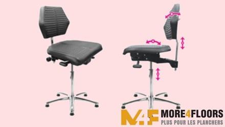meubles ergonomiques