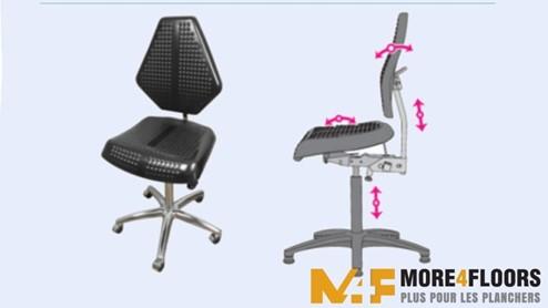 Quels sont les avantages de l'utilisation de meubles ergonomiques ?
